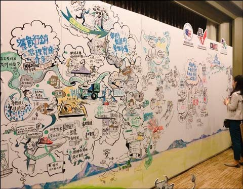 """A graphic recording of USMEF's """"Changing the Meat We Eat"""" seminar in Taiwan included key points about the quality of U.S. beef and the advantages of using alternative cuts"""