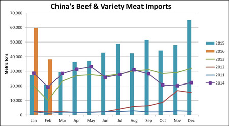 China's-BVM-exports