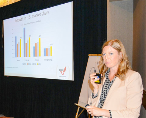 Erin Borror details U.S. beef's market share gains in Asia at this week's meeting of the beef checkoff's Export Growth Committee